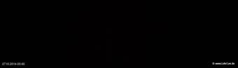 lohr-webcam-27-10-2014-00:40
