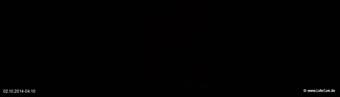 lohr-webcam-02-10-2014-04:10