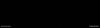 lohr-webcam-02-10-2014-04:30