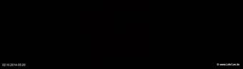 lohr-webcam-02-10-2014-05:20