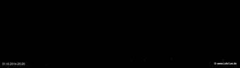 lohr-webcam-31-10-2014-20:20