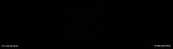 lohr-webcam-31-10-2014-21:50