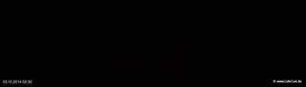 lohr-webcam-03-10-2014-02:30