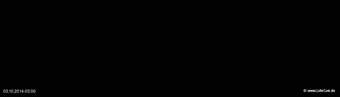 lohr-webcam-03-10-2014-03:00