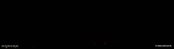 lohr-webcam-03-10-2014-03:40