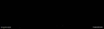 lohr-webcam-03-10-2014-03:50