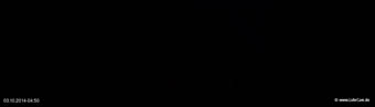lohr-webcam-03-10-2014-04:50