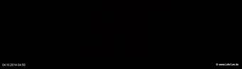 lohr-webcam-04-10-2014-04:50