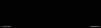 lohr-webcam-16-09-2014-06:00