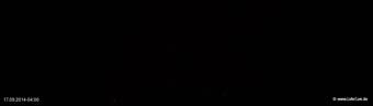 lohr-webcam-17-09-2014-04:00