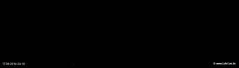 lohr-webcam-17-09-2014-04:10