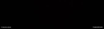 lohr-webcam-17-09-2014-05:20
