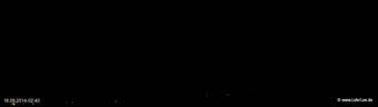 lohr-webcam-18-09-2014-02:40
