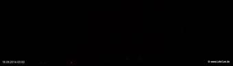 lohr-webcam-18-09-2014-03:00