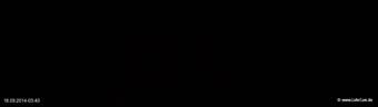 lohr-webcam-18-09-2014-03:40