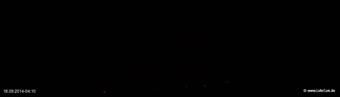 lohr-webcam-18-09-2014-04:10