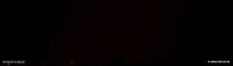 lohr-webcam-18-09-2014-05:20