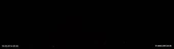 lohr-webcam-18-09-2014-05:30