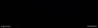 lohr-webcam-20-09-2014-02:00
