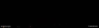 lohr-webcam-20-09-2014-03:30