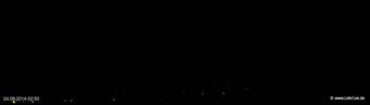 lohr-webcam-24-09-2014-02:50
