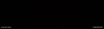 lohr-webcam-24-09-2014-05:00