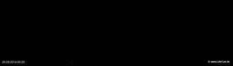 lohr-webcam-29-09-2014-00:20