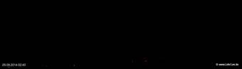 lohr-webcam-29-09-2014-02:40