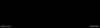 lohr-webcam-29-09-2014-02:50