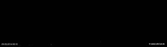 lohr-webcam-29-09-2014-06:10