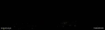 lohr-webcam-05-09-2014-05:20