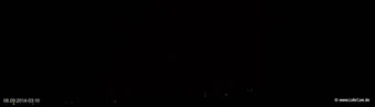 lohr-webcam-06-09-2014-03:10