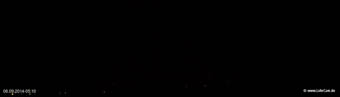 lohr-webcam-06-09-2014-05:10