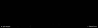 lohr-webcam-06-09-2014-05:30
