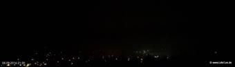 lohr-webcam-06-09-2014-21:30