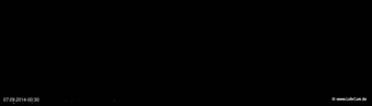 lohr-webcam-07-09-2014-00:30