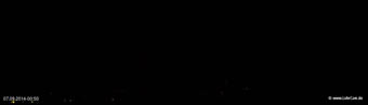 lohr-webcam-07-09-2014-00:50