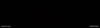 lohr-webcam-08-09-2014-05:30