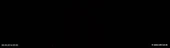 lohr-webcam-08-09-2014-05:50