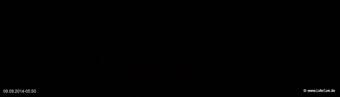 lohr-webcam-09-09-2014-05:50
