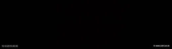 lohr-webcam-10-12-2015-00:30