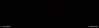 lohr-webcam-10-12-2015-03:30