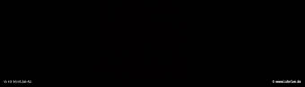 lohr-webcam-10-12-2015-06:50