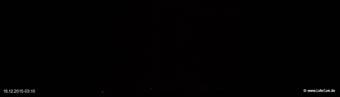 lohr-webcam-16-12-2015-03:10