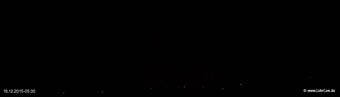 lohr-webcam-16-12-2015-05:30