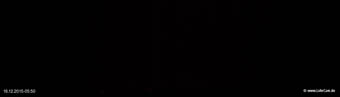lohr-webcam-16-12-2015-05:50