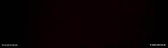lohr-webcam-18-12-2015-00:00