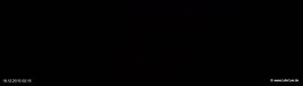 lohr-webcam-18-12-2015-02:10