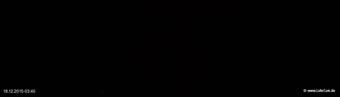 lohr-webcam-18-12-2015-03:40