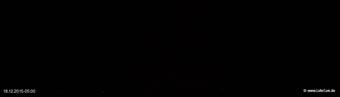 lohr-webcam-18-12-2015-05:00